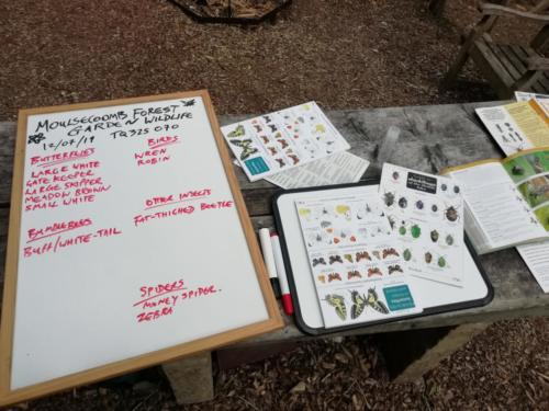 wildlife reports and records